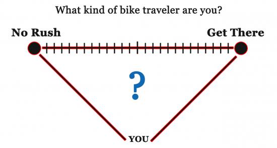 biketraveler